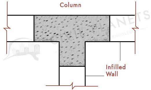 T-Shaped-Column