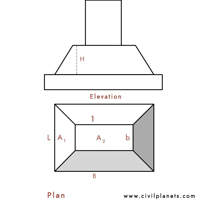 Typical Trapezoidal Footing Plan
