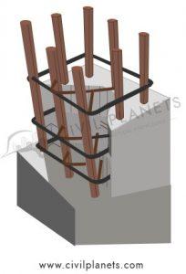 Column Section e1590065549653