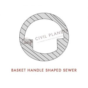 Basket Handled Shape Sewer
