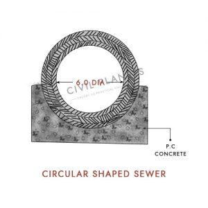 Circular Shaped Sewer