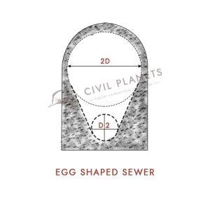 Egg Shaped Sewer