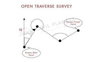Open Traverse Surveying