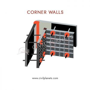 plastic formwork for wall