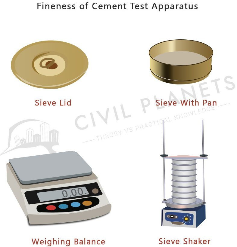 Fineness of Cement Test Apparatus