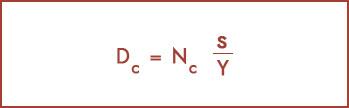 Skempton's equation