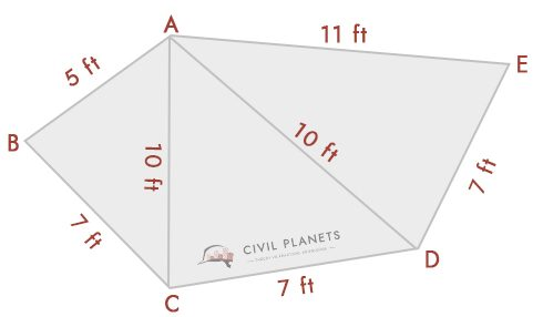 Irregular Polygon Plot 2